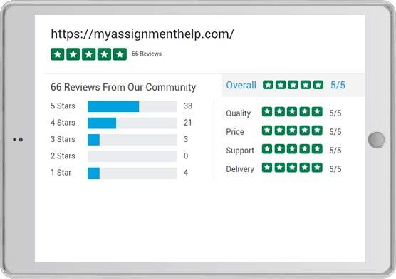company-review